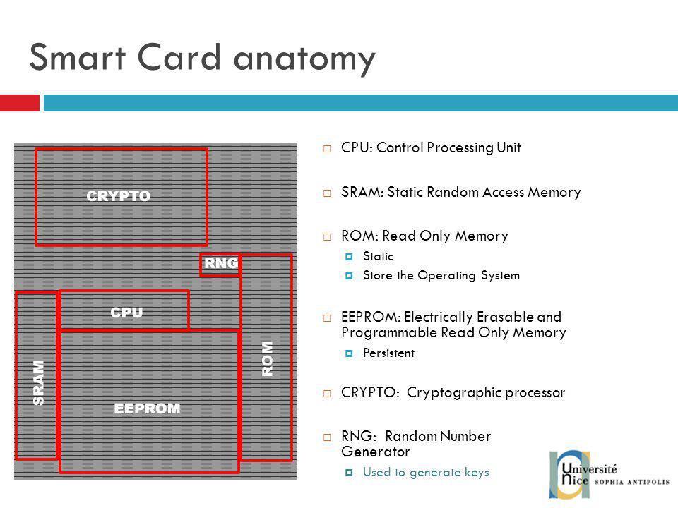 Smart Card anatomy CPU: Control Processing Unit