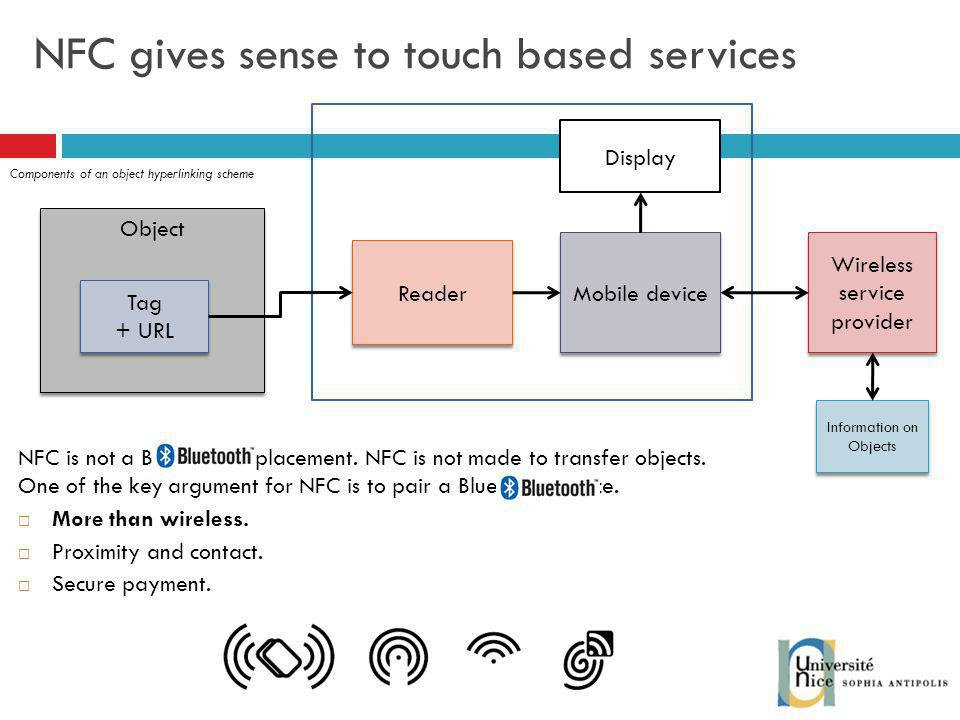 NFC gives sense to touch based services