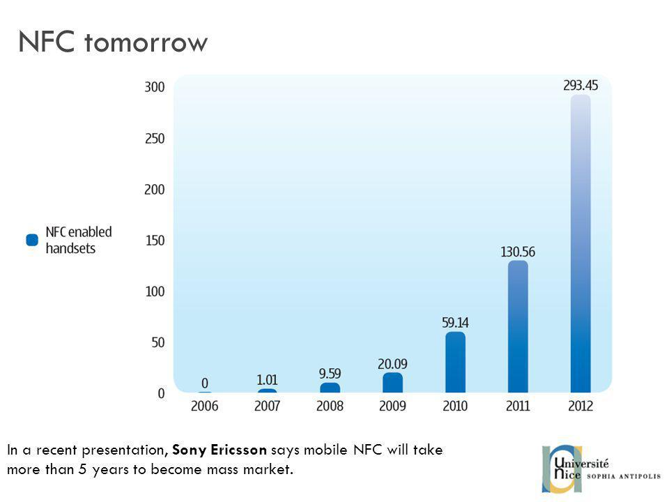 NFC tomorrow In a recent presentation, Sony Ericsson says mobile NFC will take.