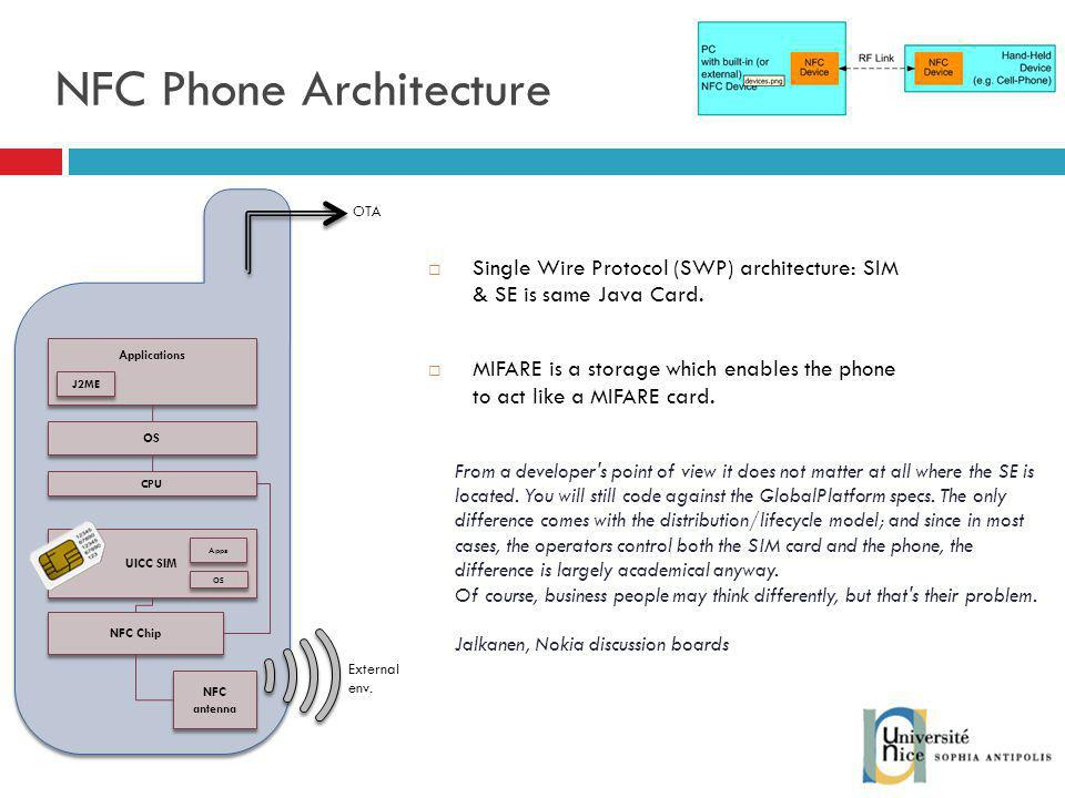 NFC Phone Architecture