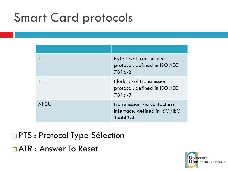 Smart Card protocols PTS : Protocol Type Sélection