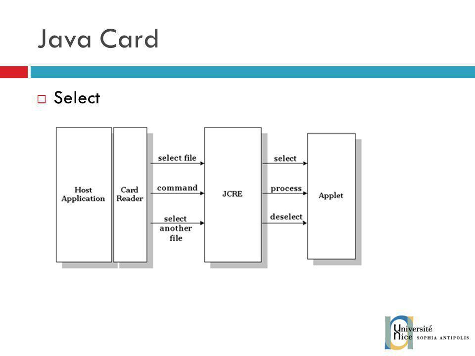 Java Card Select