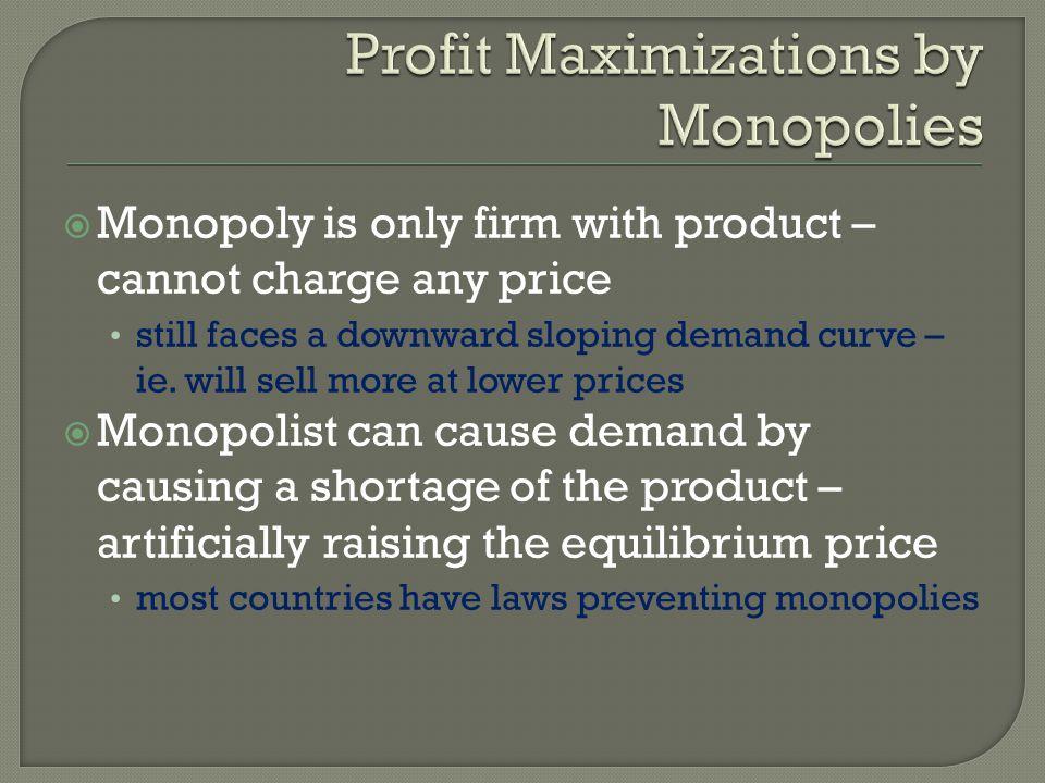 Profit Maximizations by Monopolies
