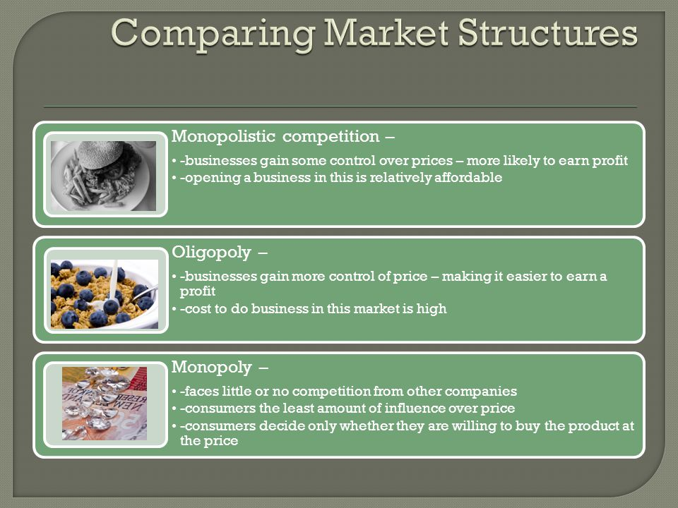 Comparing Market Structures