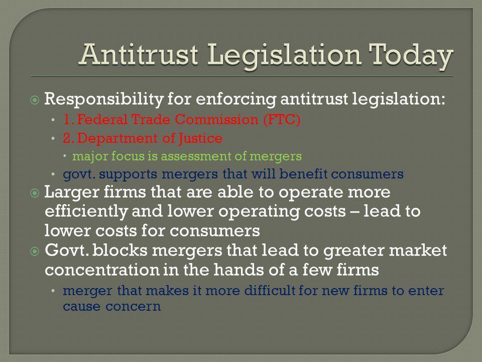 Antitrust Legislation Today