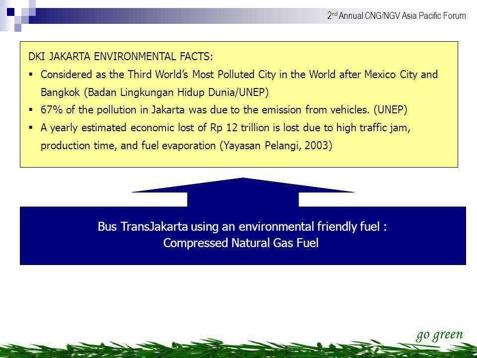 Bus TransJakarta using an environmental friendly fuel :