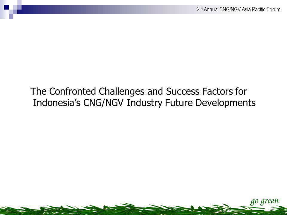 The Confronted Challenges and Success Factors for Indonesia's CNG/NGV Industry Future Developments