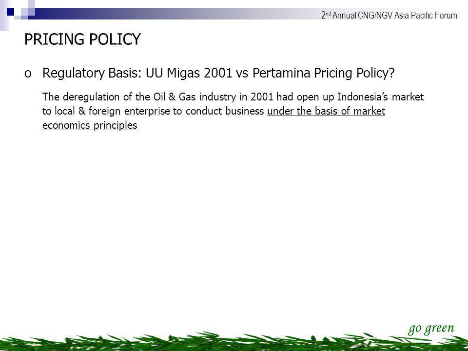 PRICING POLICY Regulatory Basis: UU Migas 2001 vs Pertamina Pricing Policy