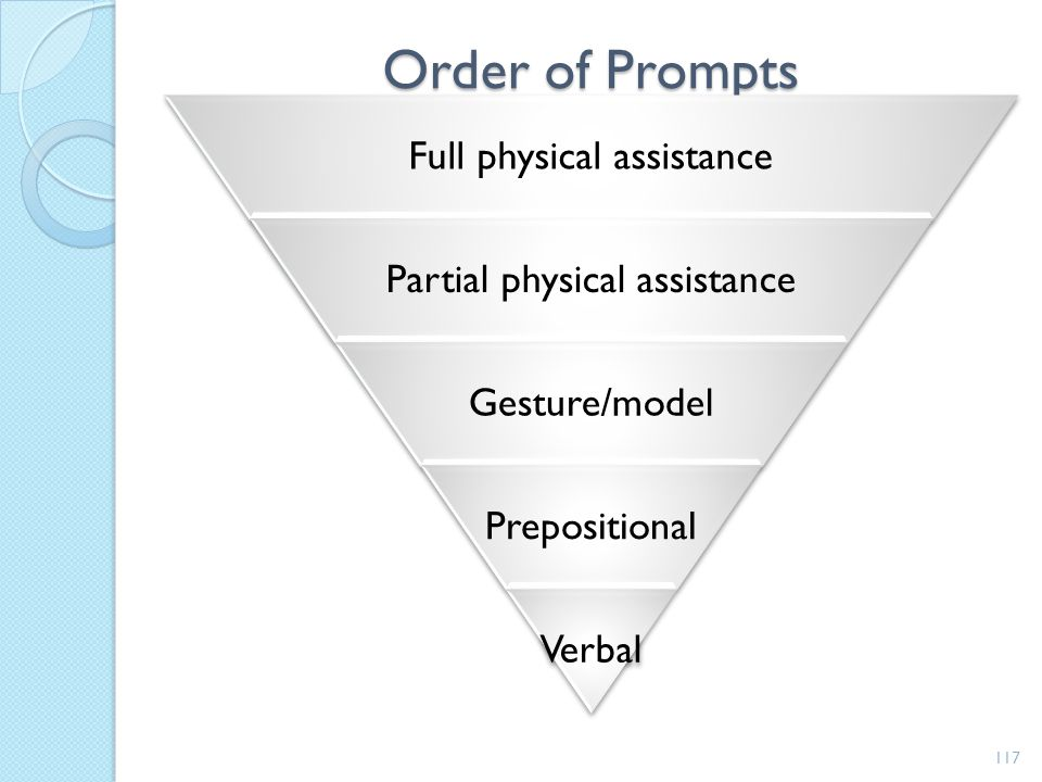 Order of Prompts Full physical assistance Partial physical assistance