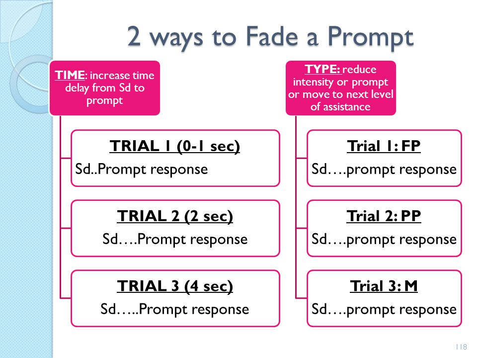 2 ways to Fade a Prompt TIME: increase time delay from Sd to prompt
