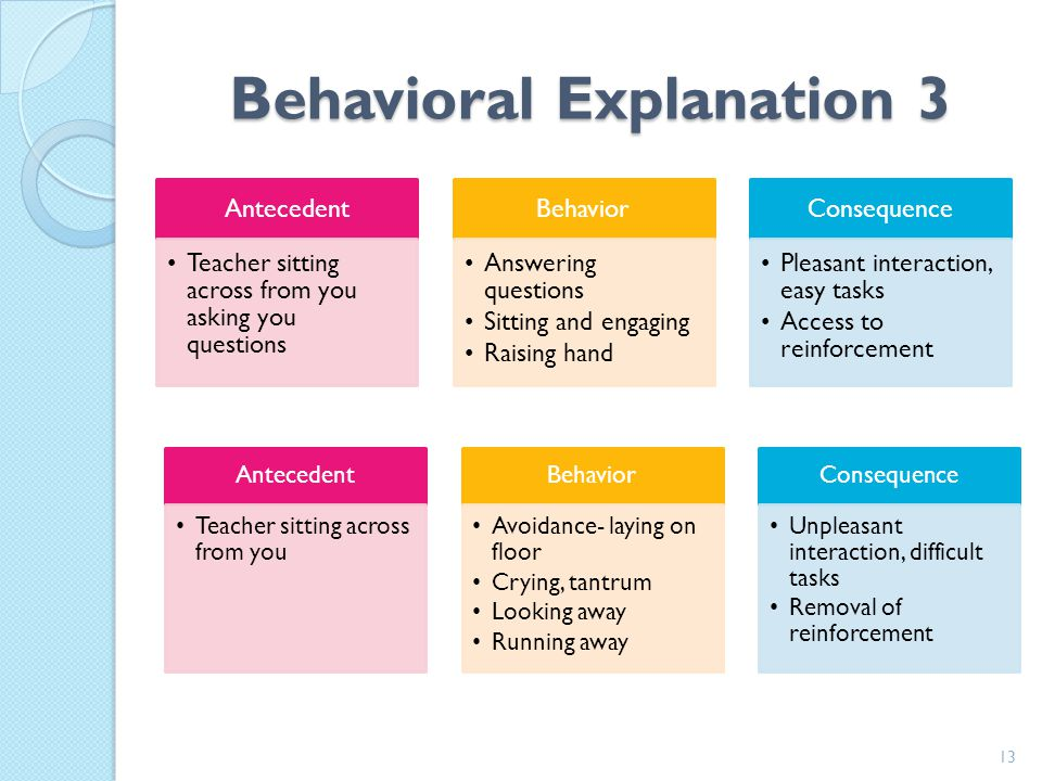 Behavioral Explanation 3