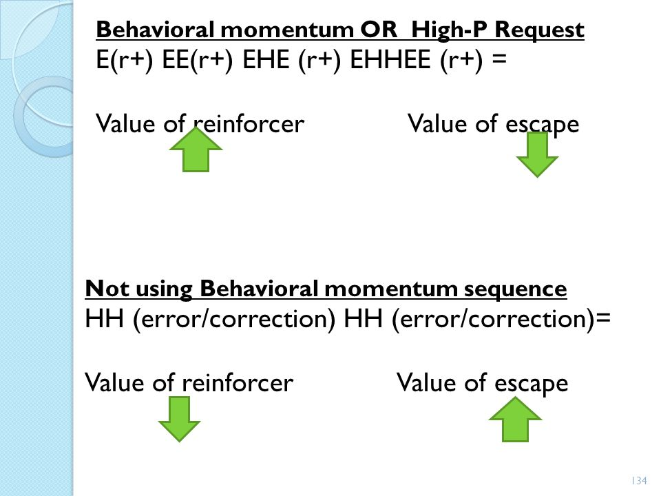 E(r+) EE(r+) EHE (r+) EHHEE (r+) = Value of reinforcer Value of escape