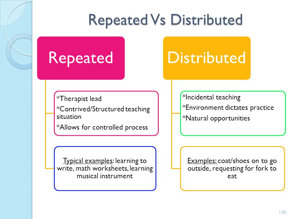 Repeated Vs Distributed