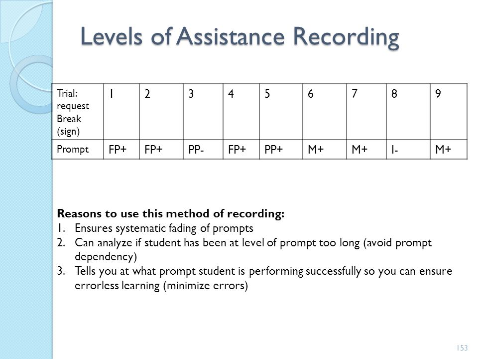 Levels of Assistance Recording