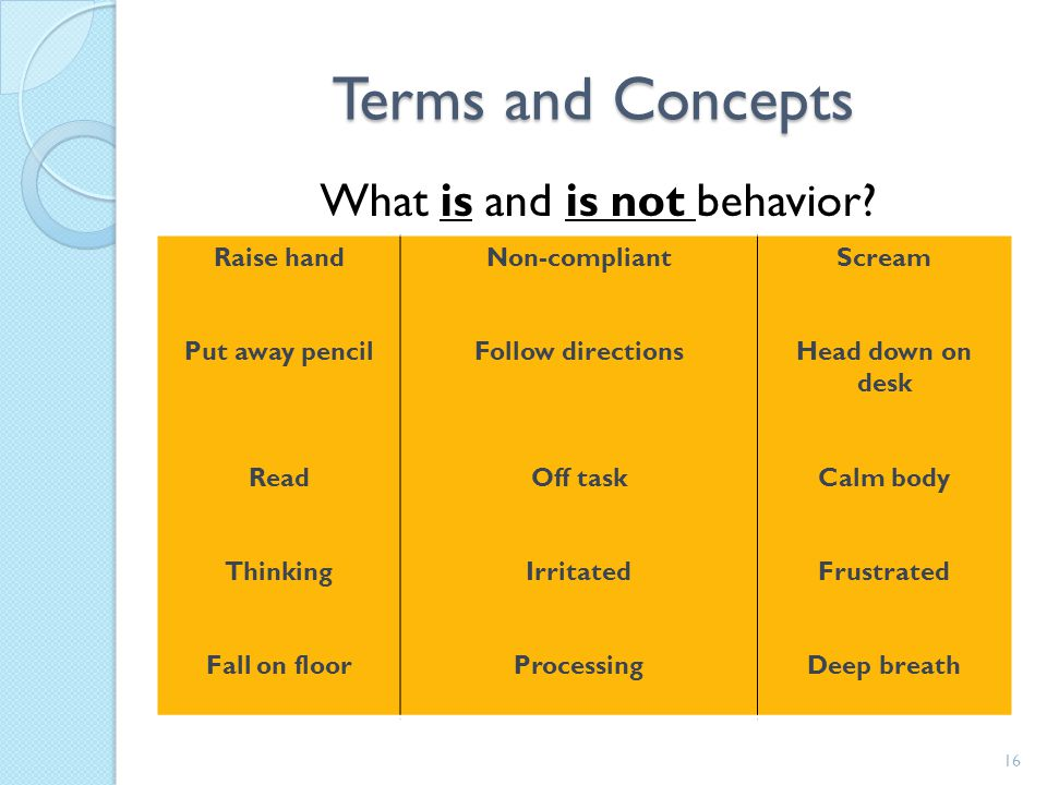 What is and is not behavior