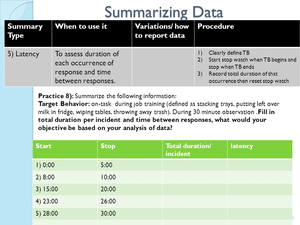 Summarizing Data Summary Type When to use it