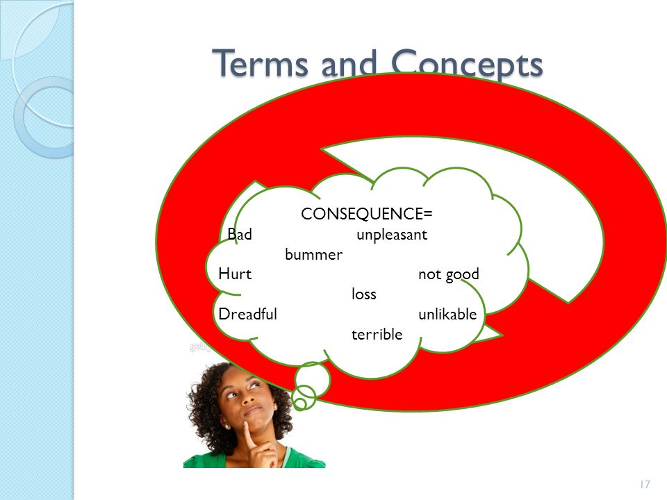 Terms and Concepts CONSEQUENCE= Bad unpleasant bummer