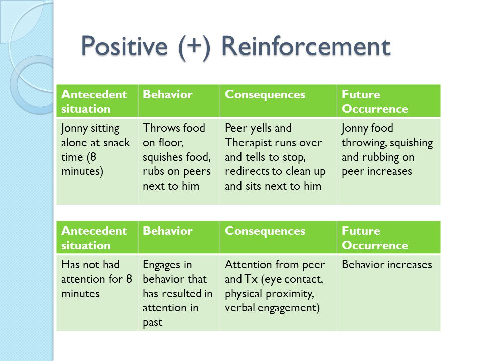 Positive (+) Reinforcement
