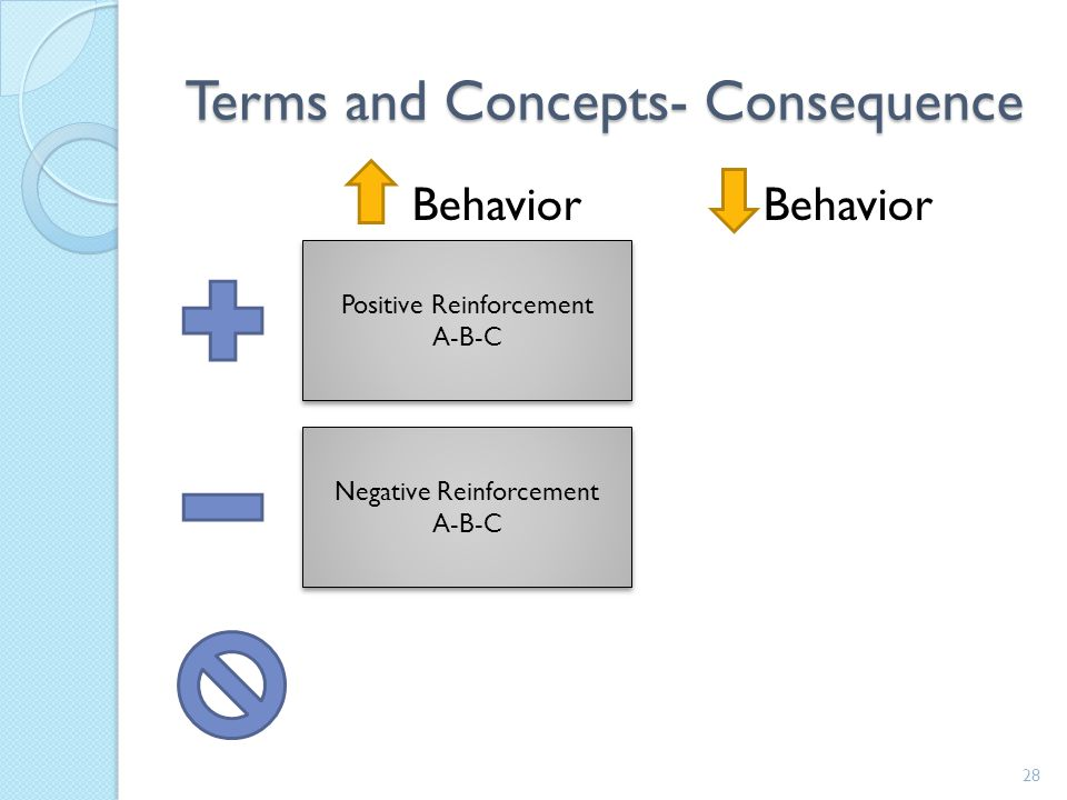 Terms and Concepts- Consequence