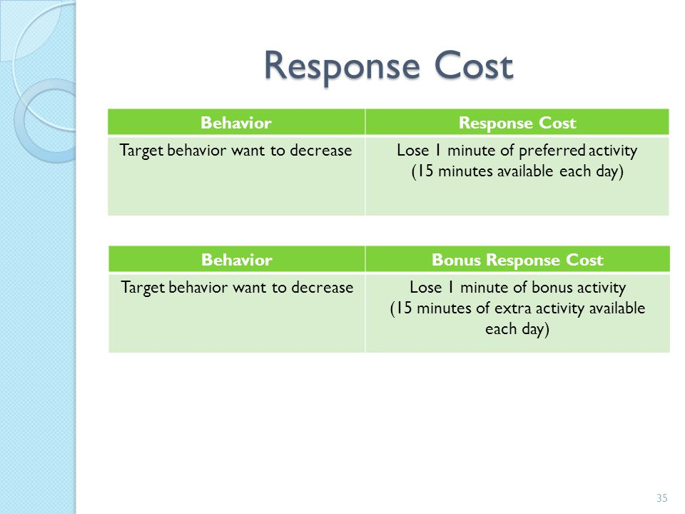 Response Cost Behavior Response Cost Target behavior want to decrease