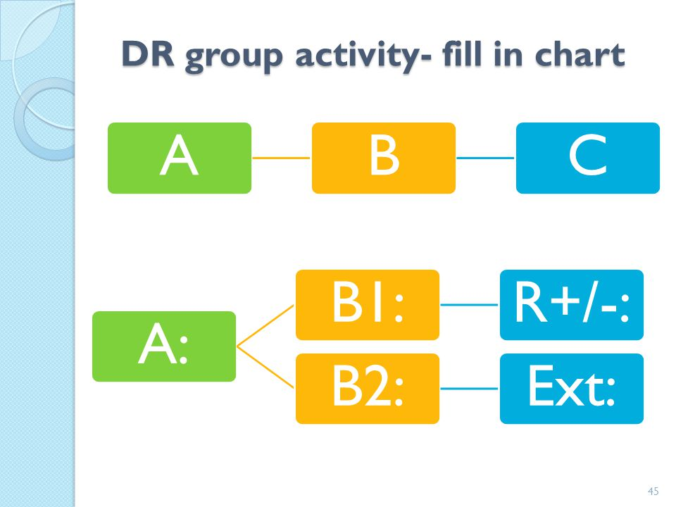 DR group activity- fill in chart