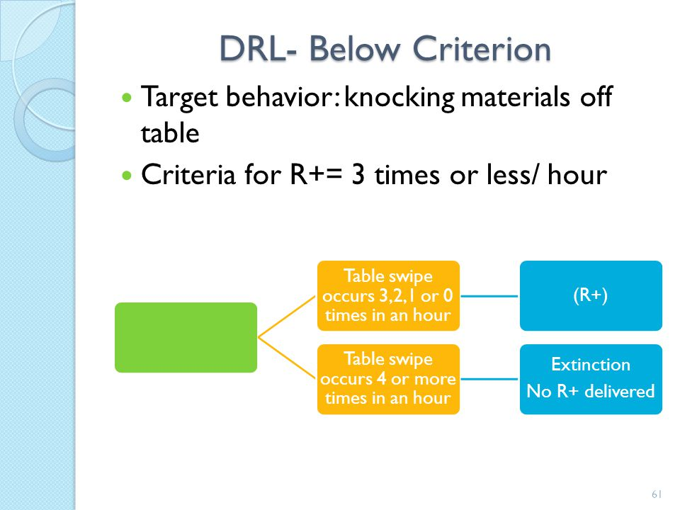 DRL- Below Criterion Target behavior: knocking materials off table