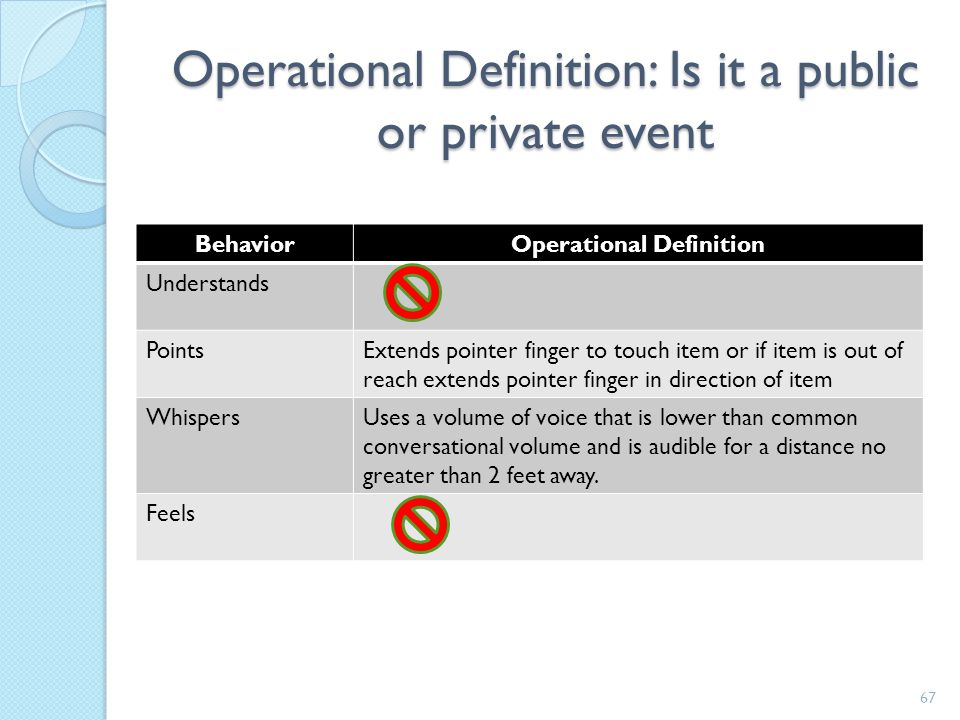 Operational Definition: Is it a public or private event
