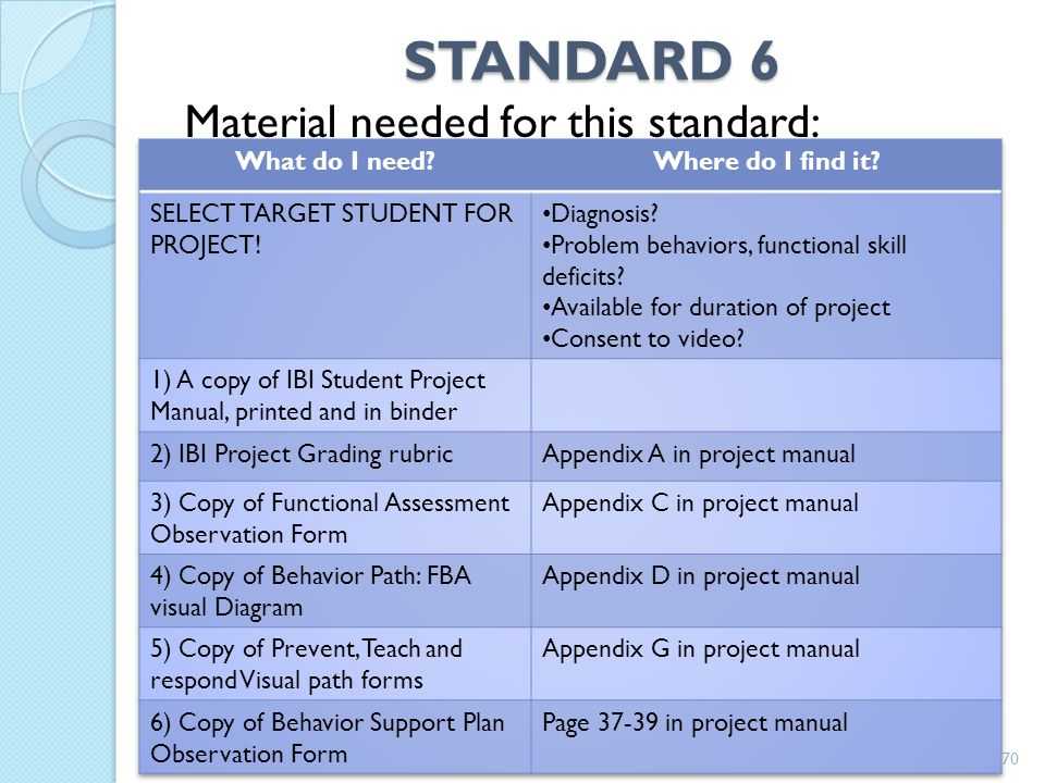 STANDARD 6 Material needed for this standard: What do I need