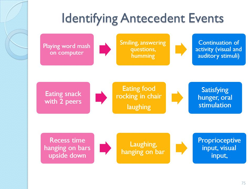 Identifying Antecedent Events
