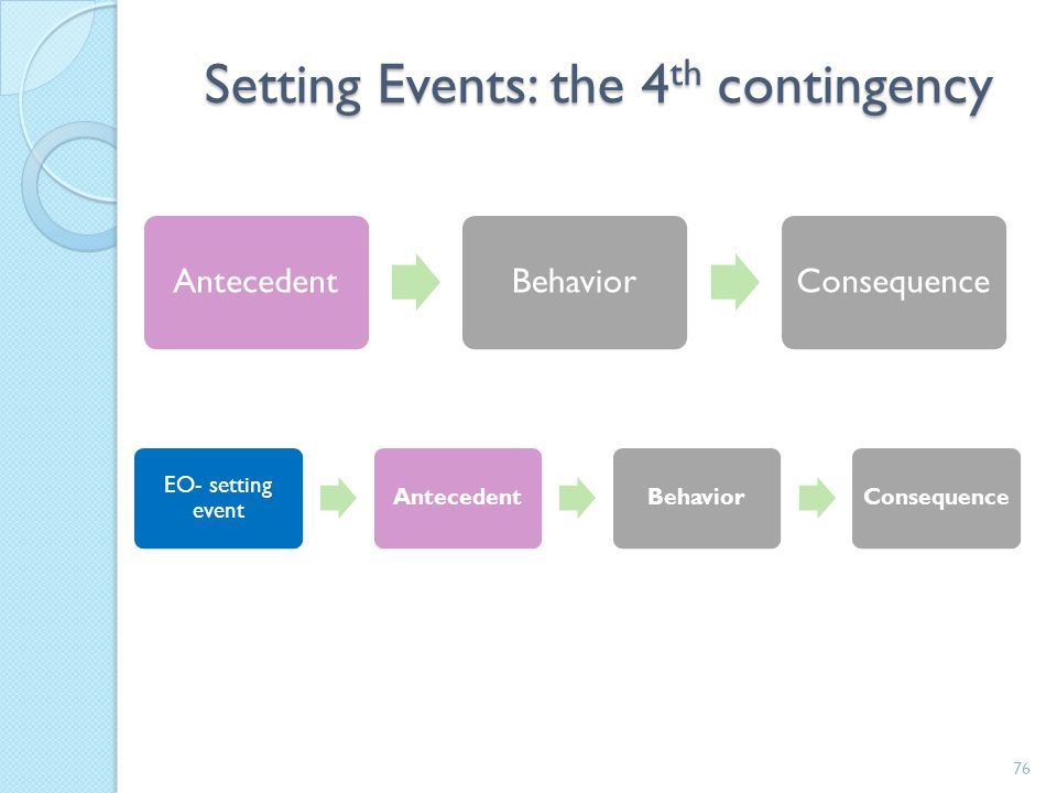 Setting Events: the 4th contingency