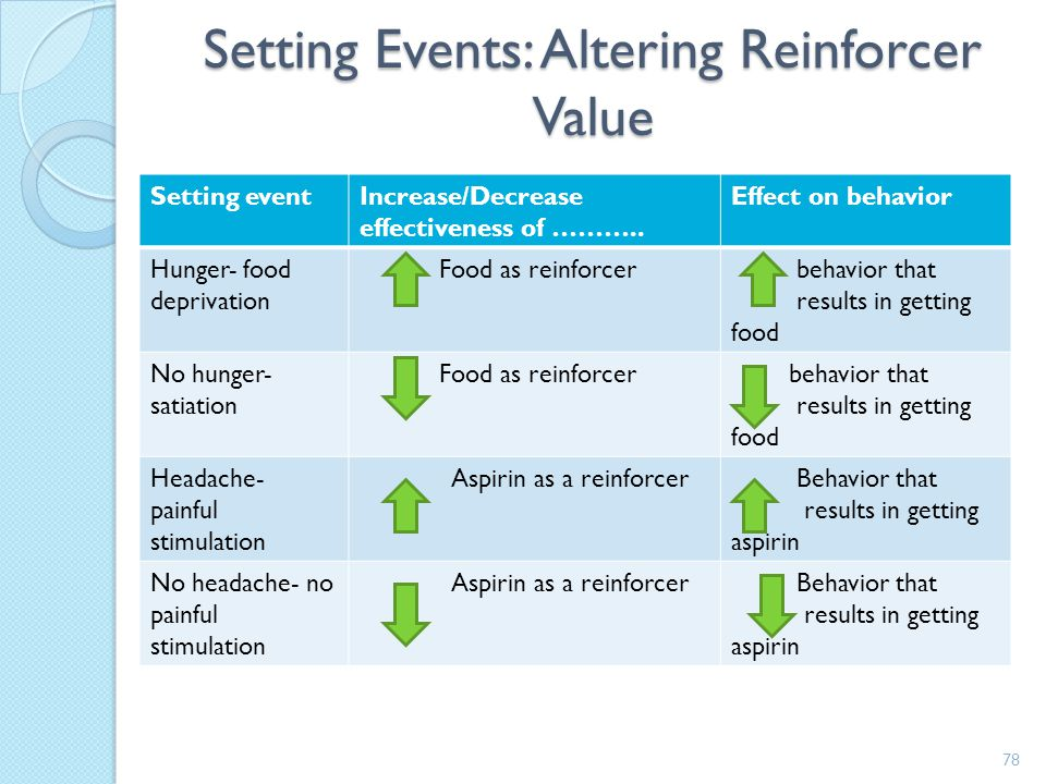 Setting Events: Altering Reinforcer Value