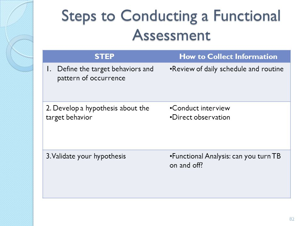 Steps to Conducting a Functional Assessment