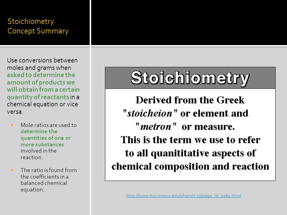 Stoichiometry Concept Summary
