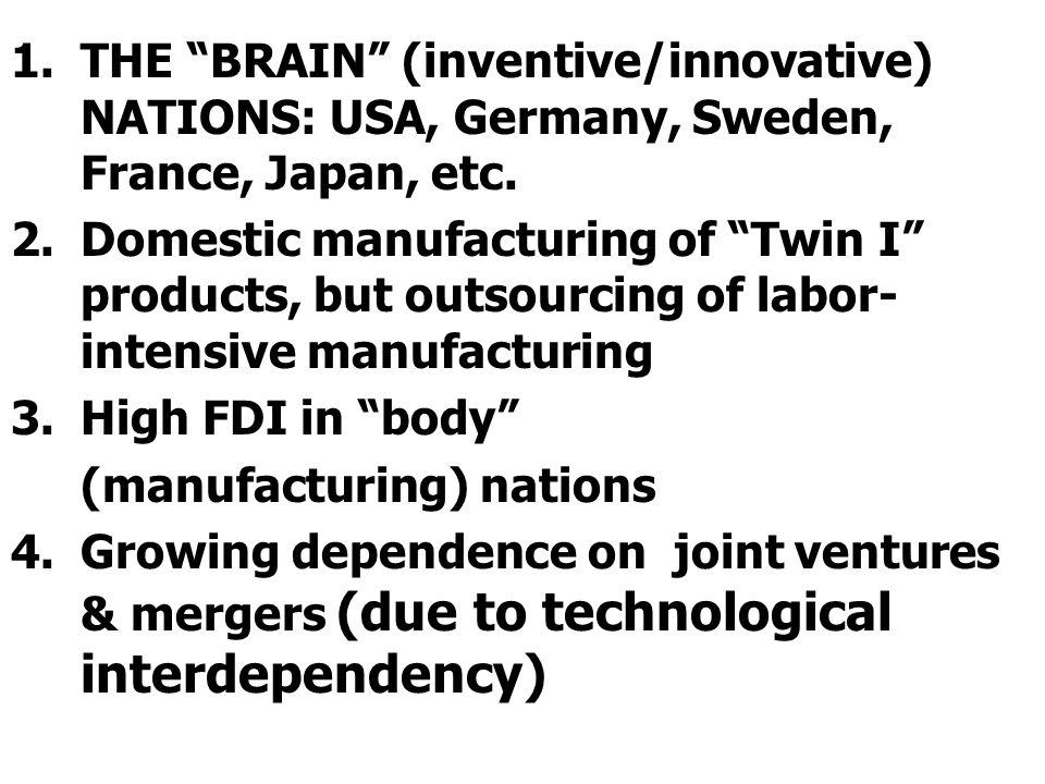 THE BRAIN (inventive/innovative) NATIONS: USA, Germany, Sweden, France, Japan, etc.