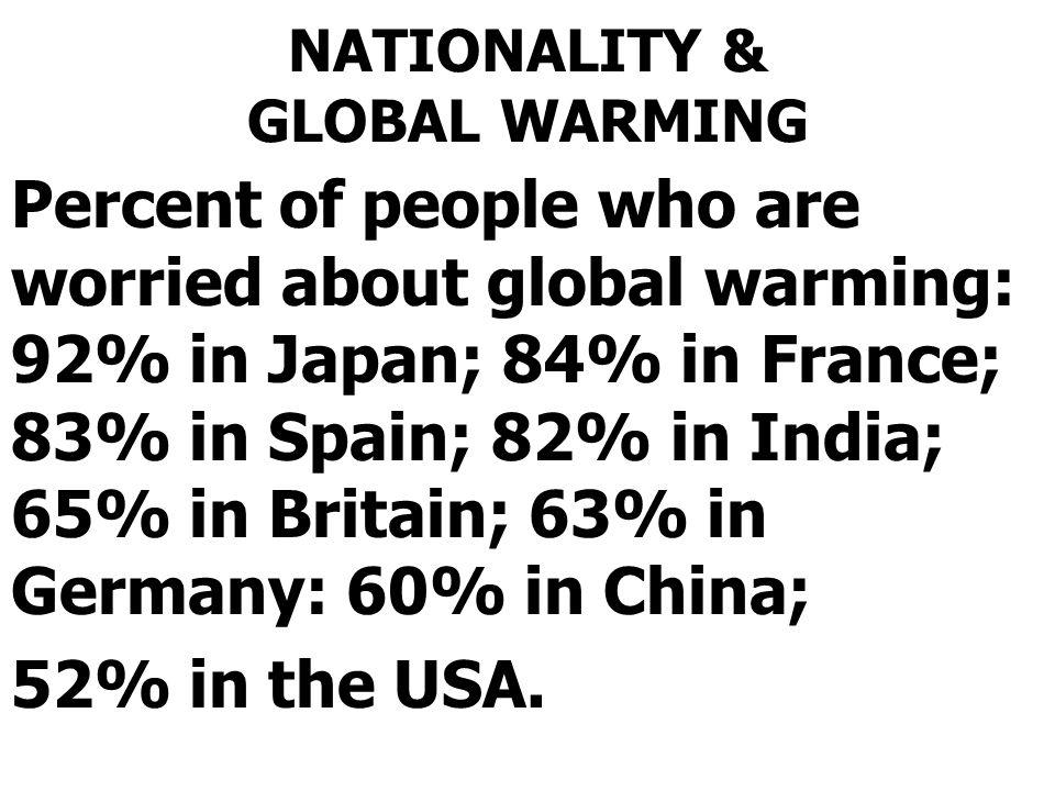 NATIONALITY & GLOBAL WARMING