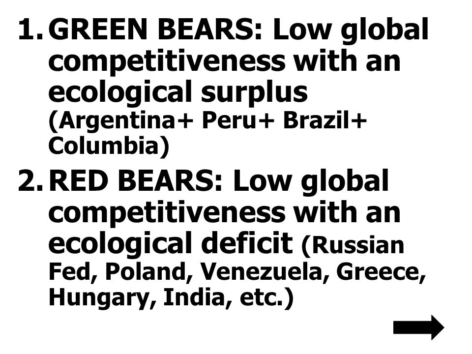 GREEN BEARS: Low global competitiveness with an ecological surplus (Argentina+ Peru+ Brazil+ Columbia)