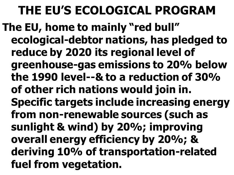 THE EU'S ECOLOGICAL PROGRAM
