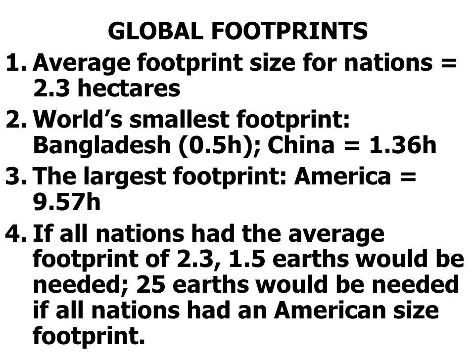 GLOBAL FOOTPRINTS Average footprint size for nations = 2.3 hectares. World's smallest footprint: Bangladesh (0.5h); China = 1.36h.