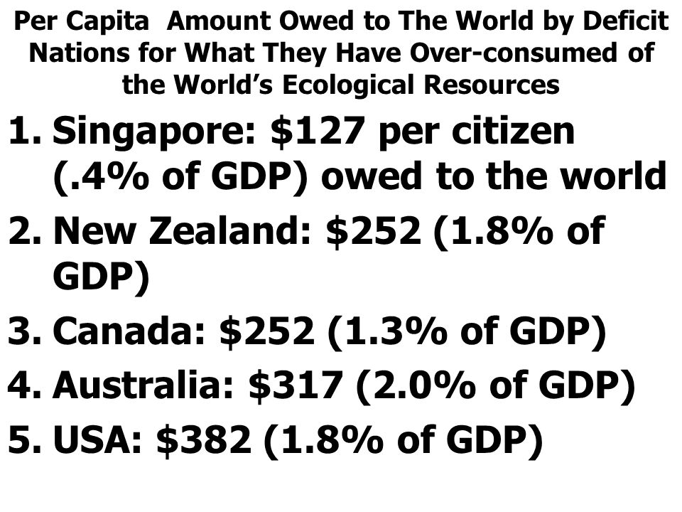 Singapore: $127 per citizen (.4% of GDP) owed to the world