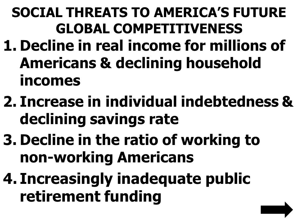SOCIAL THREATS TO AMERICA'S FUTURE GLOBAL COMPETITIVENESS