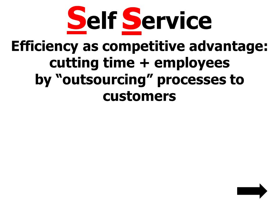 Self service Efficiency as competitive advantage: cutting time + employees by outsourcing processes to customers