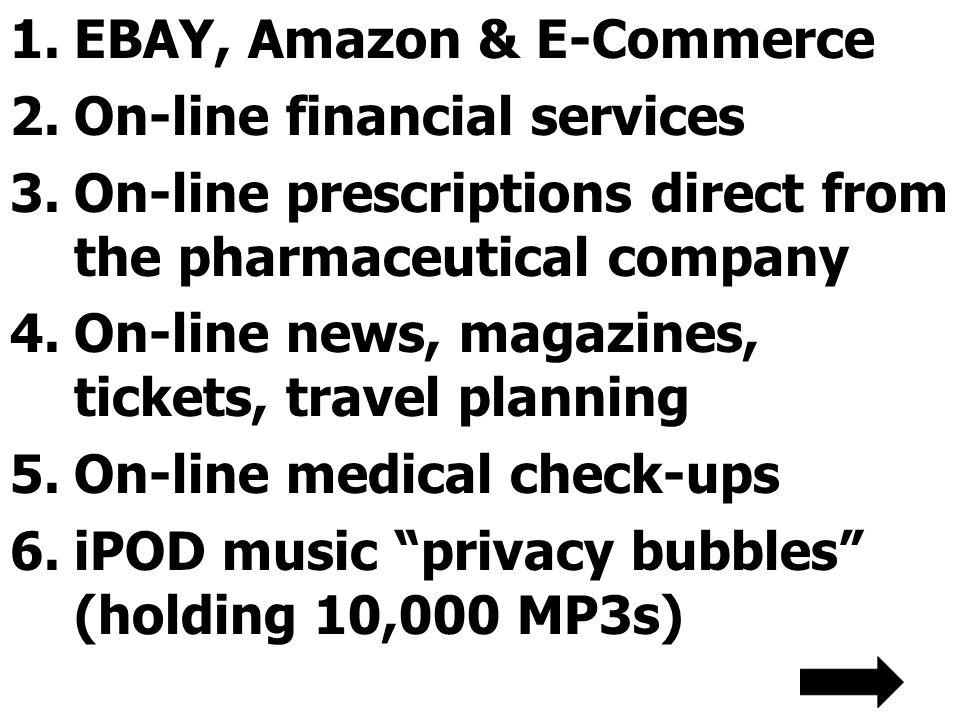 EBAY, Amazon & E-Commerce