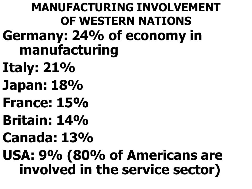 MANUFACTURING INVOLVEMENT OF WESTERN NATIONS