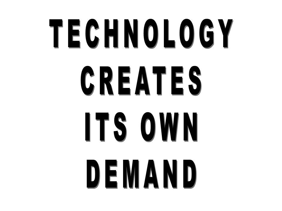 TECHNOLOGY CREATES ITS OWN DEMAND
