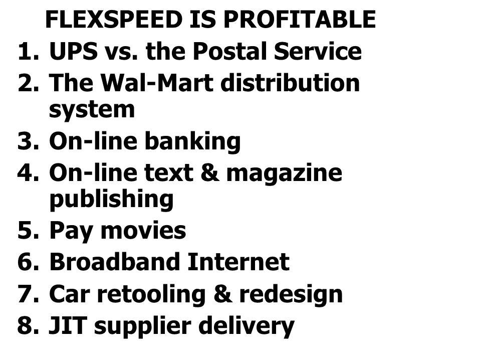 FLEXSPEED IS PROFITABLE