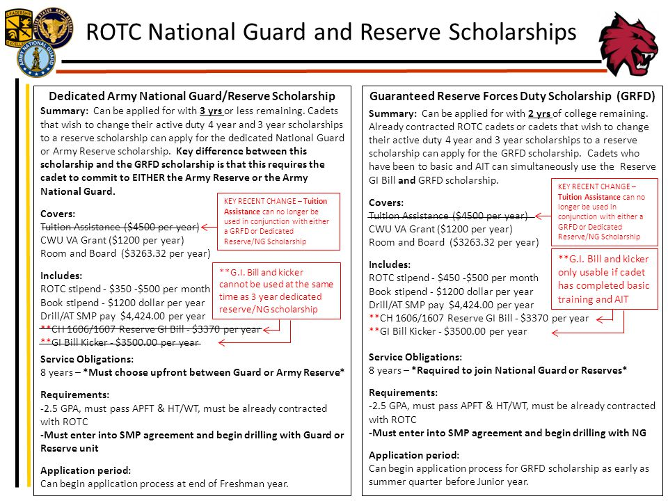 Dedicated Army National Guard/Reserve Scholarship
