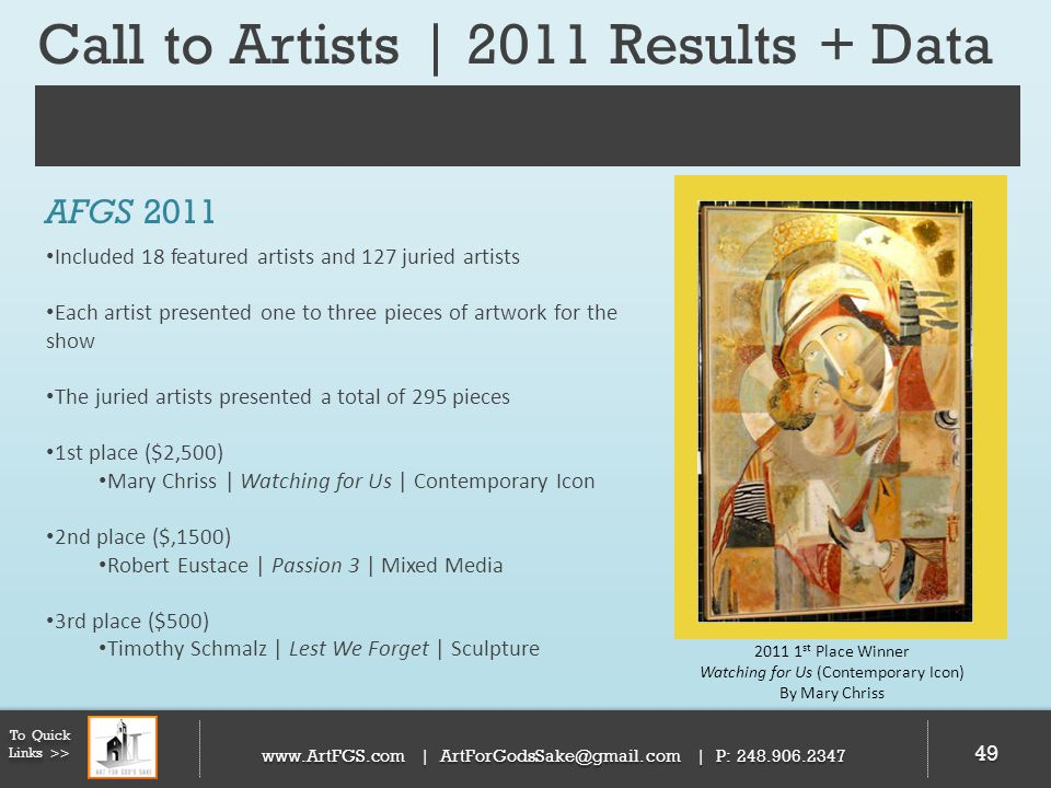 Call to Artists | 2011 Results + Data