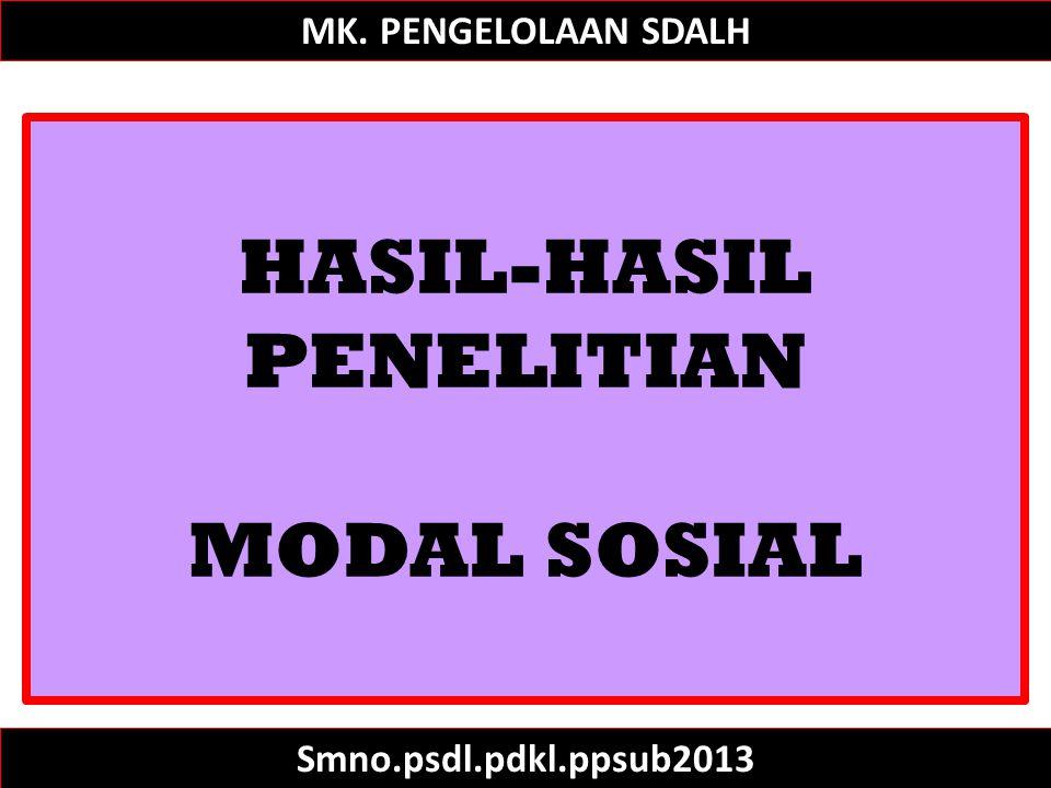 HASIL-HASIL PENELITIAN MODAL SOSIAL