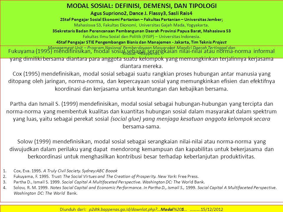 MODAL SOSIAL: DEFINISI, DEMENSI, DAN TIPOLOGI