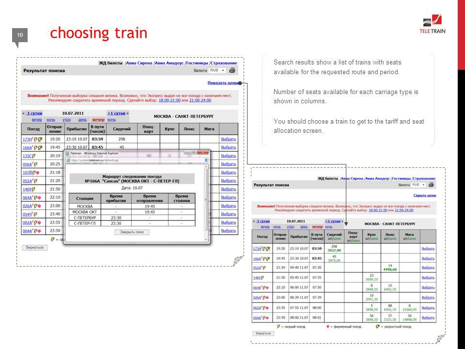 choosing train www.teletrain.ru
